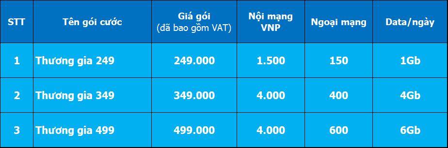 bảng giá gói thương gia mới Vinaphone 18001166